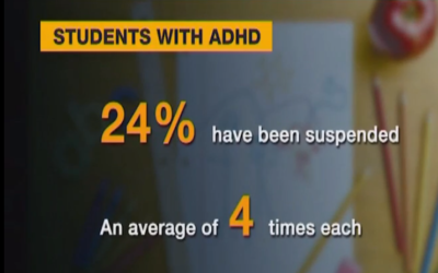 Parents of children with ADHD say the education system is failing students